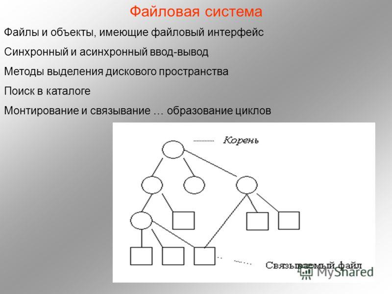 Файловая система Файлы и объекты, имеющие файловый интерфейс Синхронный и асинхронный ввод-вывод Методы выделения дискового пространства Поиск в каталоге Монтирование и связывание … образование циклов