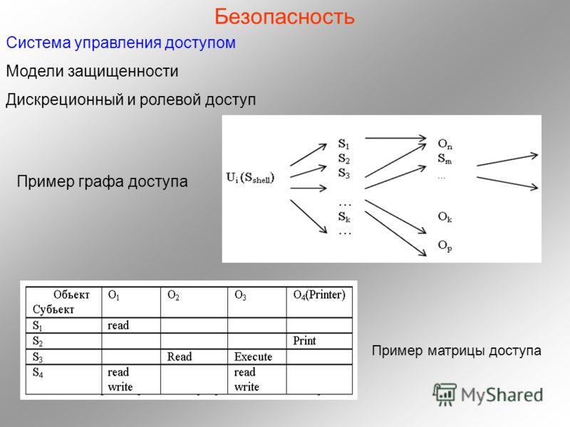 Безопасность Система управления доступом Модели защищенности Дискреционный и ролевой доступ Пример графа доступа Пример матрицы доступа
