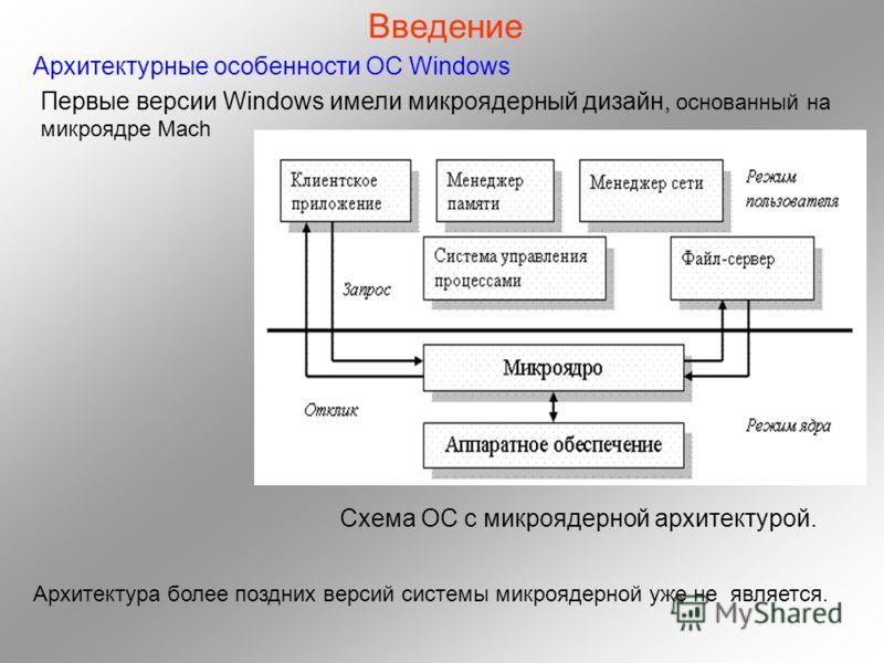 Введение Архитектурные особенности ОС Windows Схема ОС с микроядерной архитектурой. Первые версии Windows имели микроядерный дизайн, основанный на микроядре Mach Архитектура более поздних версий системы микроядерной уже не является.