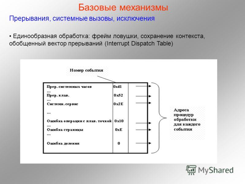 Базовые механизмы Прерывания, системные вызовы, исключения Единообразная обработка: фрейм ловушки, сохранение контекста, обобщенный вектор прерываний (Interrupt Dispatch Table)
