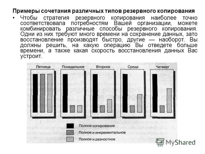 Примеры сочетания различных типов резервного копирования Чтобы стратегия резервного копирования наиболее точно соответствовала потребностям Вашей организации, можете комбинировать различные способы резервного копирования. Одни из них требуют много вр