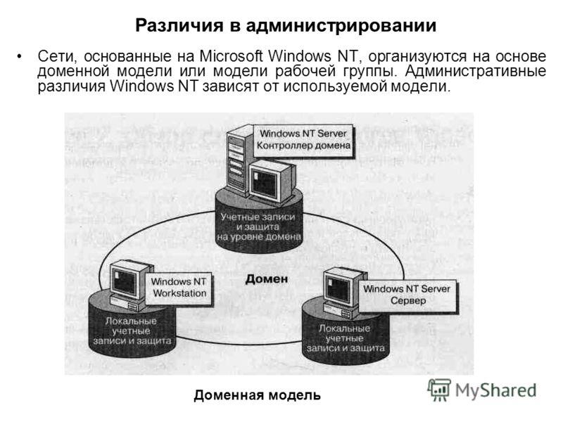 Различия в администрировании Сети, основанные на Microsoft Windows NT, организуются на основе доменной модели или модели рабочей группы. Административные различия Windows NT зависят от используемой модели. Доменная модель