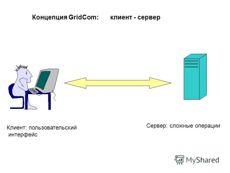 Концепция GridCom: клиент - сервер Клиент: пользовательский интерфейс Сервер: сложные операции