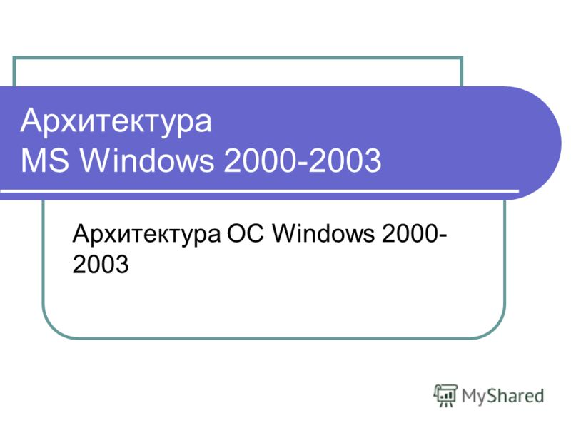 Архитектура MS Windows 2000-2003 Архитектура ОС Windows 2000- 2003