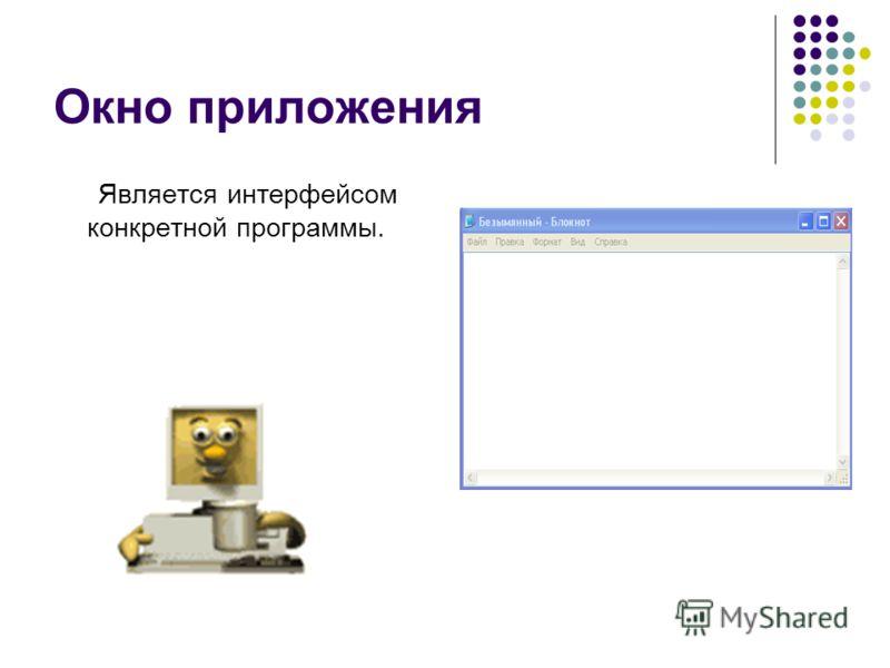 Окно приложения Является интерфейсом конкретной программы.