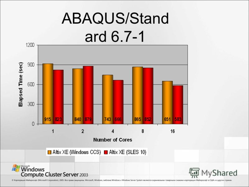 ABAQUS/Stand ard 6.7-1