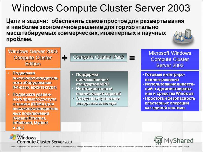Windows Compute Cluster Server 2003 обеспечить самое простое для развертывания и наиболее экономичное решение для горизонтально масштабируемых коммерческих, инженерных и научных проблем. Цели и задачи: обеспечить самое простое для развертывания и наи