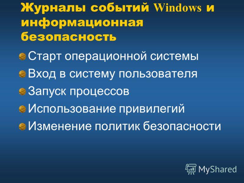 Журналы событий Windows и информационная безопасность Старт операционной системы Вход в систему пользователя Запуск процессов Использование привилегий Изменение политик безопасности
