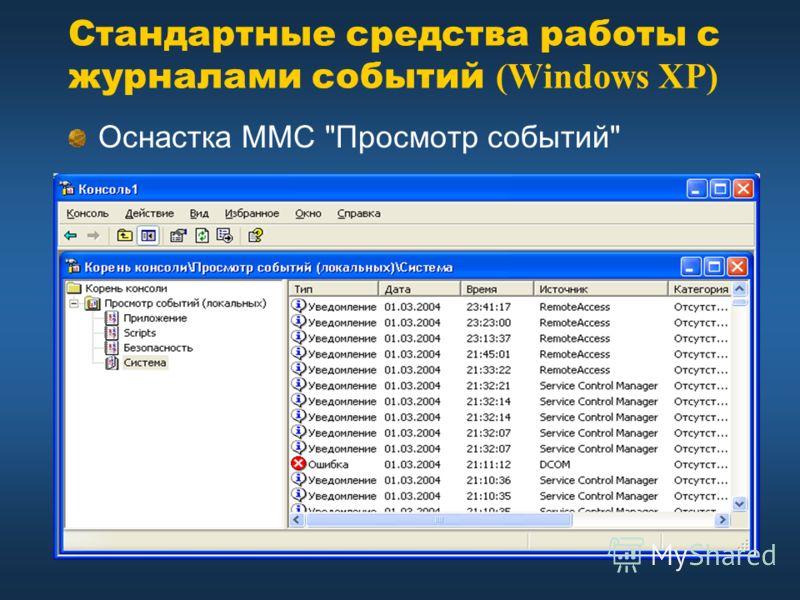Стандартные средства работы с журналами событий (Windows XP) Оснастка MMC Просмотр событий