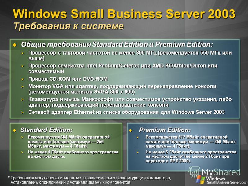 Windows Small Business Server 2003 Требования к системе Standard Edition: Standard Edition: Рекомендуется 384 Мбайт оперативной памяти или больше (минимум 256 Мбайт, максимум 4 Гбайт). Рекомендуется 384 Мбайт оперативной памяти или больше (минимум 25