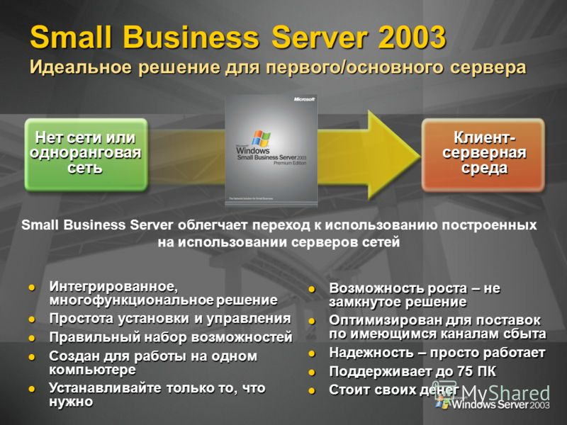 Small Business Server облегчает переход к использованию построенных на использовании серверов сетей Интегрированное, многофункциональное решение Интегрированное, многофункциональное решение Простота установки и управления Простота установки и управле