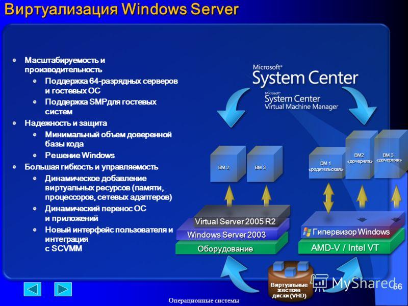 Операционные системы 56 Виртуализация Windows Server Масштабируемость и производительность Поддержка 64-разрядных серверов и гостевых ОС Поддержка SMPдля гостевых систем Надежность и защита Минимальный объем доверенной базы кода Решение Windows Больш