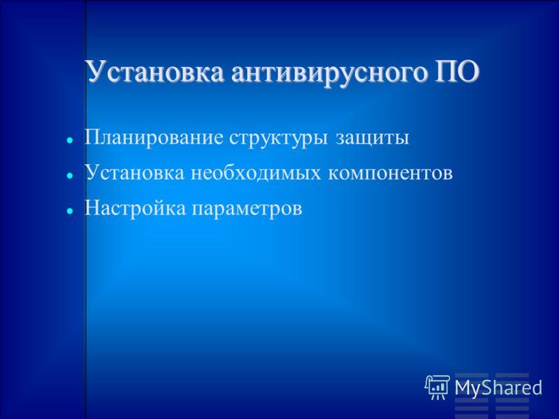 Установка антивирусного ПО Планирование структуры защиты Установка необходимых компонентов Настройка параметров