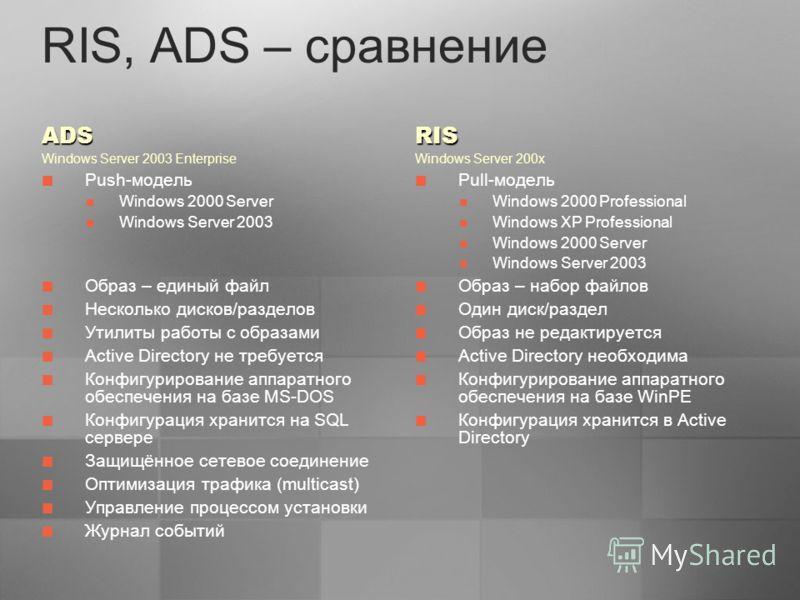 RIS, ADS – сравнение ADS Windows Server 2003 Enterprise Push-модель Windows 2000 Server Windows Server 2003 Образ – единый файл Несколько дисков/разделов Утилиты работы с образами Active Directory не требуется Конфигурирование аппаратного обеспечения