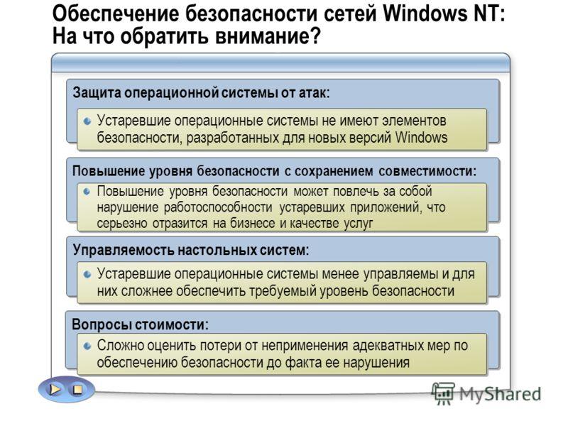 Обеспечение безопасности сетей Windows NT: На что обратить внимание? Защита операционной системы от атак: Устаревшие операционные системы не имеют элементов безопасности, разработанных для новых версий Windows Повышение уровня безопасности с сохранен