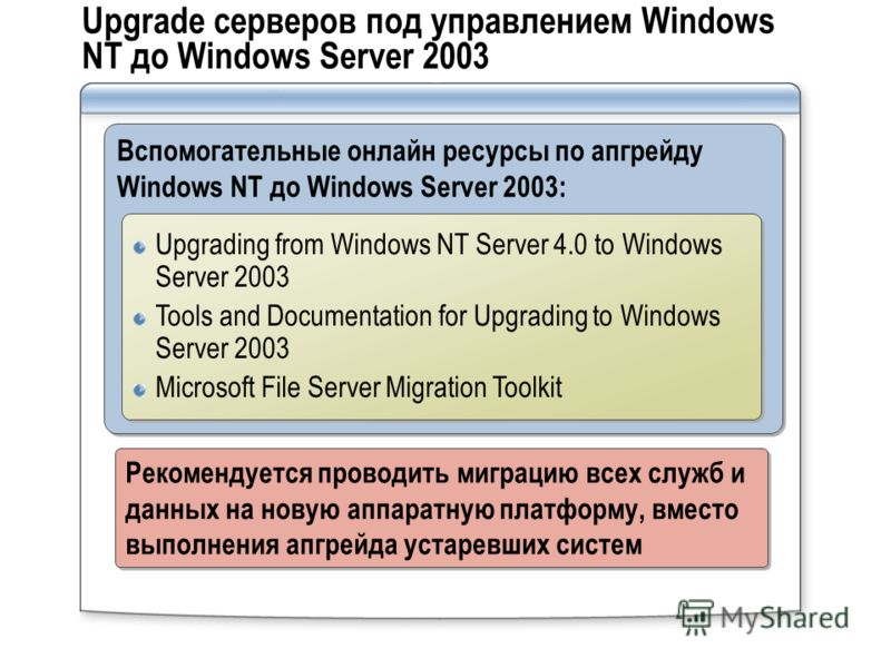 Upgrade серверов под управлением Windows NT до Windows Server 2003 Вспомогательные онлайн ресурсы по апгрейду Windows NT до Windows Server 2003: Upgrading from Windows NT Server 4.0 to Windows Server 2003 Tools and Documentation for Upgrading to Wind