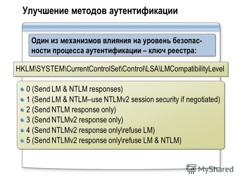 Улучшение методов аутентификации 0 (Send LM & NTLM responses) 1 (Send LM & NTLM–use NTLMv2 session security if negotiated) 2 (Send NTLM response only) 3 (Send NTLMv2 response only) 4 (Send NTLMv2 response only\refuse LM) 5 (Send NTLMv2 response only\