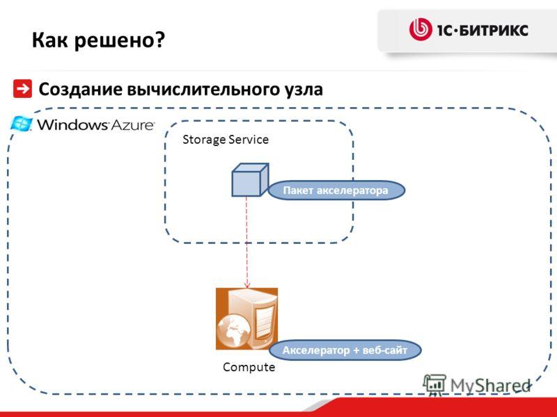 Как решено? Создание вычислительного узла Пакет акселератора Акселератор + веб-сайт Storage Service Compute