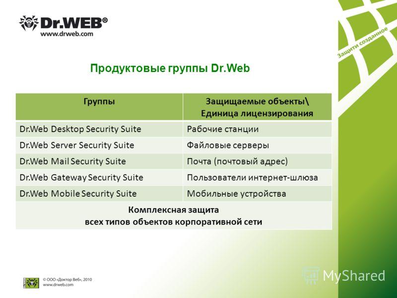 Продуктовые группы Dr.Web ГруппыЗащищаемые объекты\ Единица лицензирования Dr.Web Desktop Security SuiteРабочие станции Dr.Web Server Security SuiteФайловые серверы Dr.Web Mail Security SuiteПочта (почтовый адрес) Dr.Web Gateway Security SuiteПользов