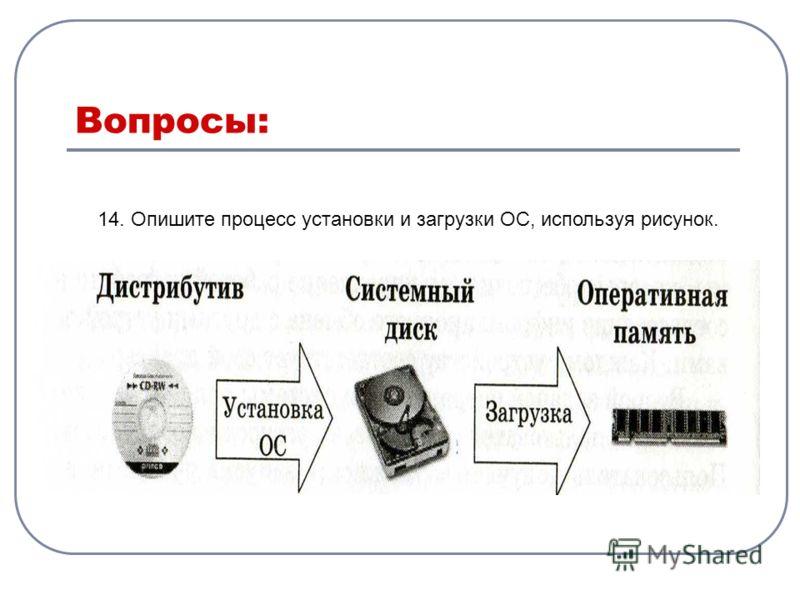 Вопросы: 14. Опишите процесс установки и загрузки ОС, используя рисунок.