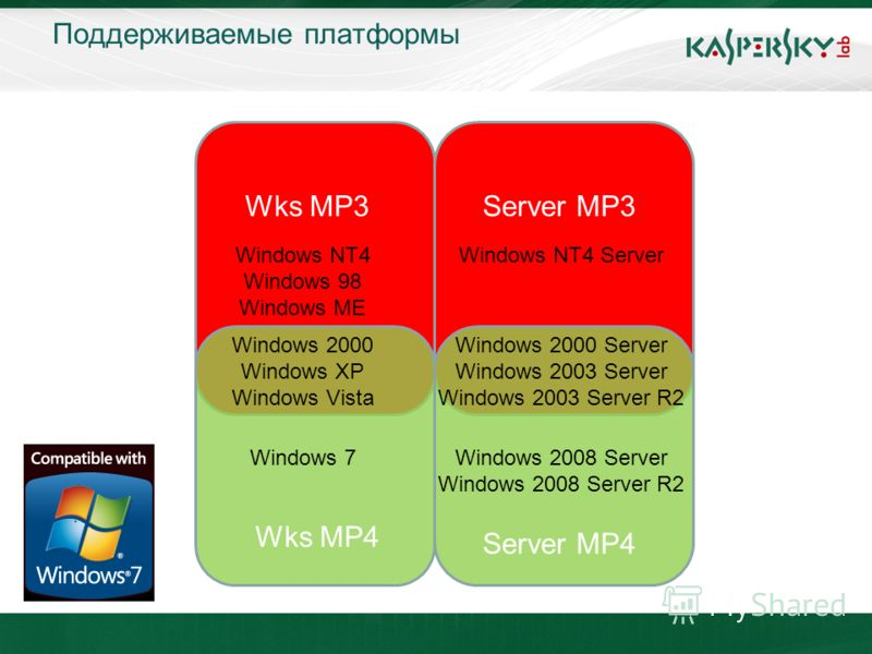 Wks MP4 Server MP4 Wks MP3Server MP3 Поддерживаемые платформы Windows NT4 Windows 98 Windows ME Windows NT4 Server Windows 2000 Windows XP Windows Vista Windows 2000 Server Windows 2003 Server Windows 2003 Server R2 Windows 7Windows 2008 Server Windo