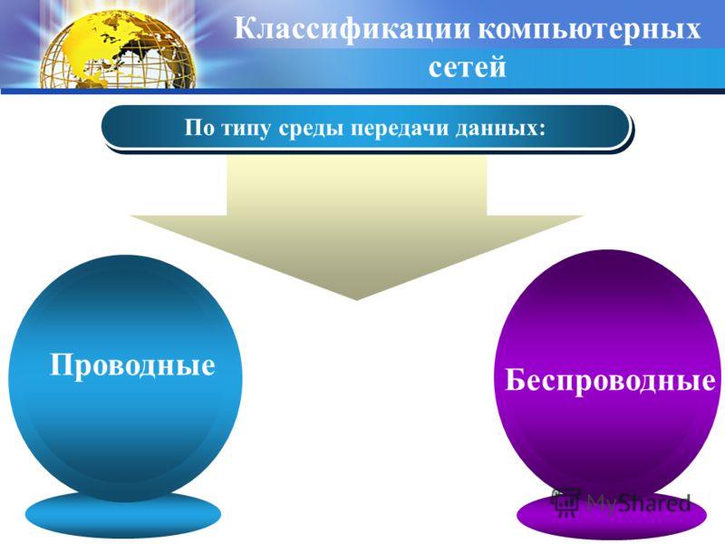По типу среды передачи данных: Беспроводные Проводные Классификации компьютерных сетей