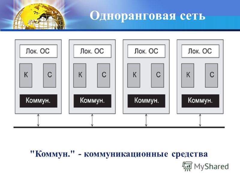 Одноранговая сеть Коммун. - коммуникационные средства