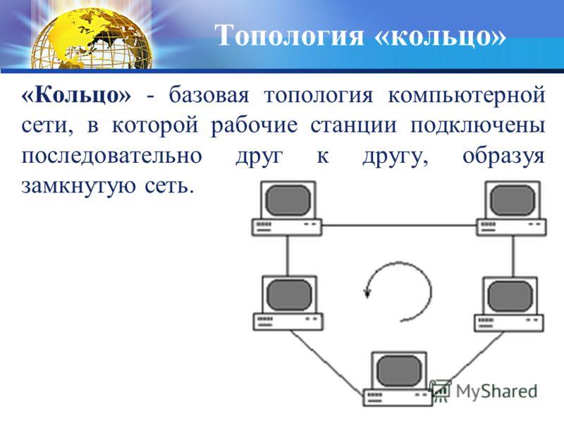 «Кольцо» - базовая топология компьютерной сети, в которой рабочие станции подключены последовательно друг к другу, образуя замкнутую сеть. Топология «кольцо»