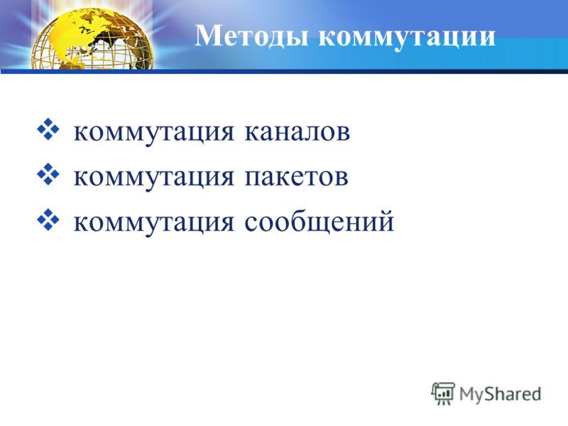 Методы коммутации коммутация каналов коммутация пакетов коммутация сообщений