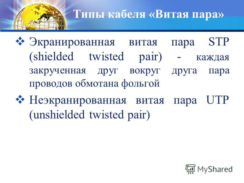 Типы кабеля «Витая пара» Экранированная витая пара STP (shielded twisted pair) - каждая закрученная друг вокруг друга пара проводов обмотана фольгой Неэкранированная витая пара UTP (unshielded twisted pair)