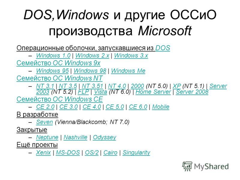 DOS,Windows и другие ОССиО производства Microsoft Операционные оболочки, запускавшиеся из DOSDOS –Windows 1.0 | Windows 2.x | Windows 3.xWindows 1.0Windows 2.xWindows 3.x Семейство ОС Windows 9x –Windows 95 | Windows 98 | Windows MeWindows 95Windows