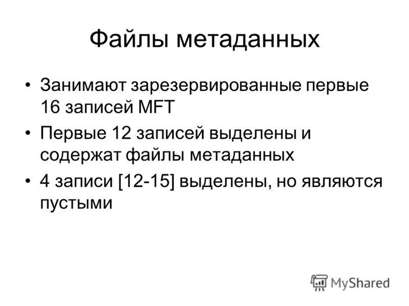 Файлы метаданных Занимают зарезервированные первые 16 записей MFT Первые 12 записей выделены и содержат файлы метаданных 4 записи [12-15] выделены, но являются пустыми
