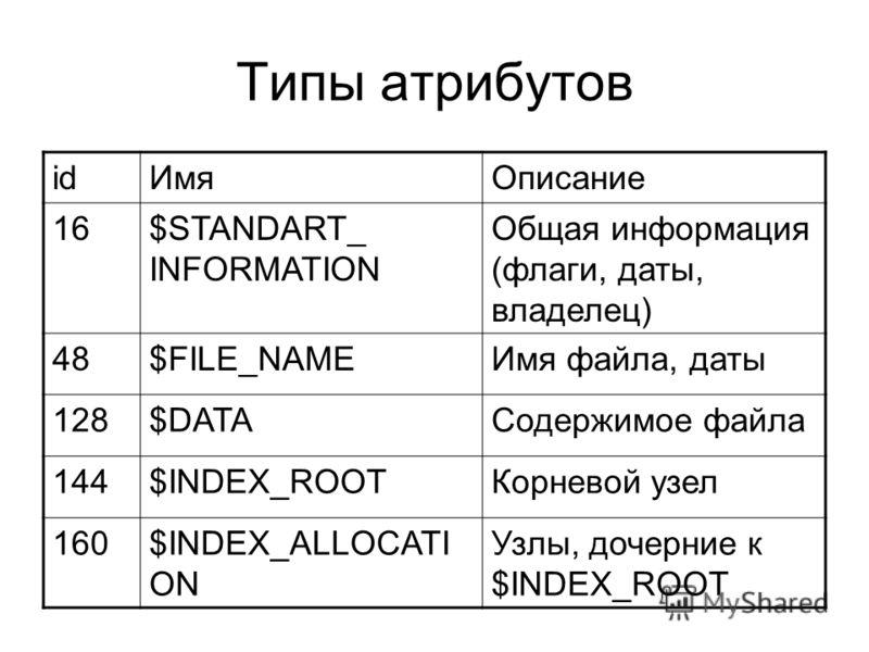 Типы атрибутов idИмяОписание 16$STANDART_ INFORMATION Общая информация (флаги, даты, владелец) 48$FILE_NAMEИмя файла, даты 128$DATAСодержимое файла 144$INDEX_ROOTКорневой узел 160$INDEX_ALLOCATI ON Узлы, дочерние к $INDEX_ROOT
