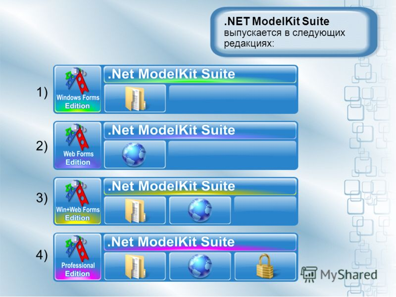 .NET ModelKit Suite выпускается в следующих редакциях: 1) 2) 3) 4)