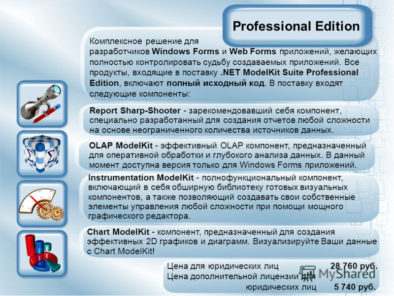 Professional Edition Report Sharp-Shooter - зарекомендовавший себя компонент, специально разработанный для создания отчетов любой сложности на основе неограниченного количества источников данных. Цена для юридических лиц 28 760 руб. Цена дополнительн