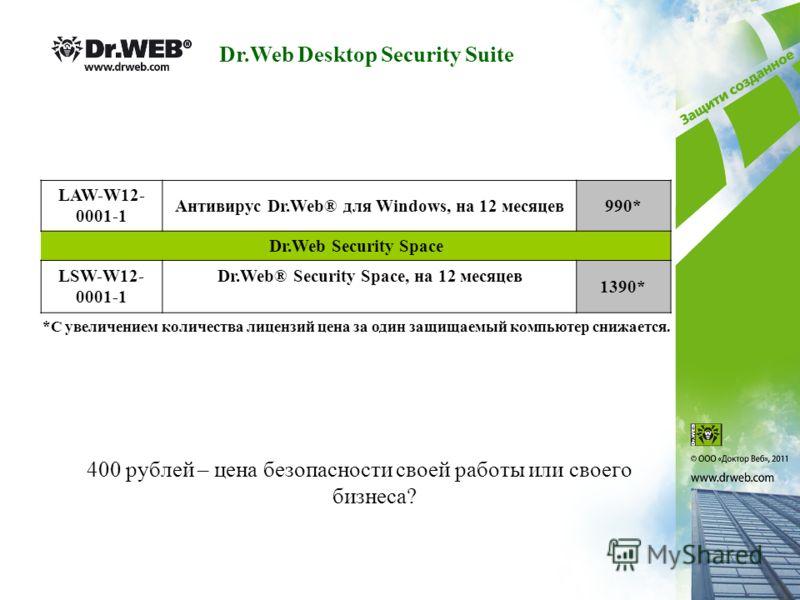 400 рублей – цена безопасности своей работы или своего бизнеса? LAW-W12- 0001-1 Антивирус Dr.Web® для Windows, на 12 месяцев990* Dr.Web Security Space LSW-W12- 0001-1 Dr.Web® Security Space, на 12 месяцев 1390* *С увеличением количества лицензий цена