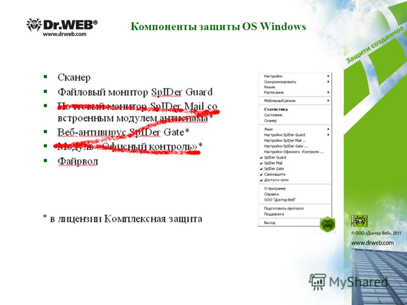Компоненты защиты OS Windows