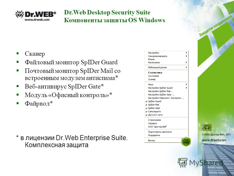 Сканер Файловый монитор SpIDer Guard Почтовый монитор SpIDer Mail со встроенным модулем антиспама* Веб-антивирус SpIDer Gate* Модуль «Офисный контроль»* Файрвол* * в лицензии Dr.Web Enterprise Suite. Комплексная защита Dr.Web Desktop Security Suite К