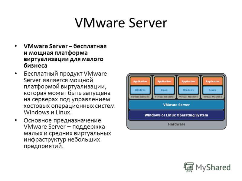VMware Server VMware Server – бесплатная и мощная платформа виртуализации для малого бизнеса Бесплатный продукт VMware Server является мощной платформой виртуализации, которая может быть запущена на серверах под управлением хостовых операционных сист