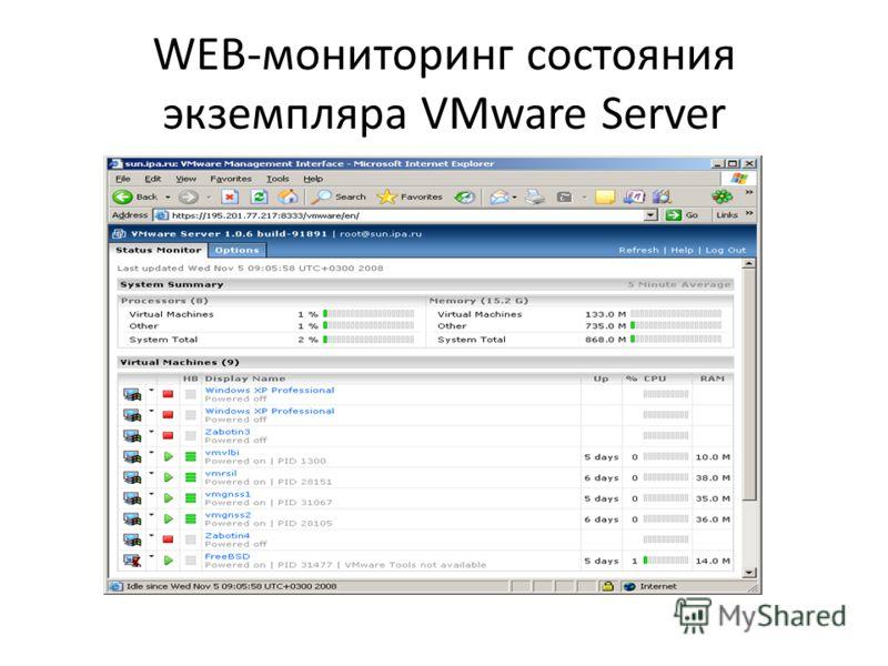 WEB-мониторинг состояния экземпляра VMware Server