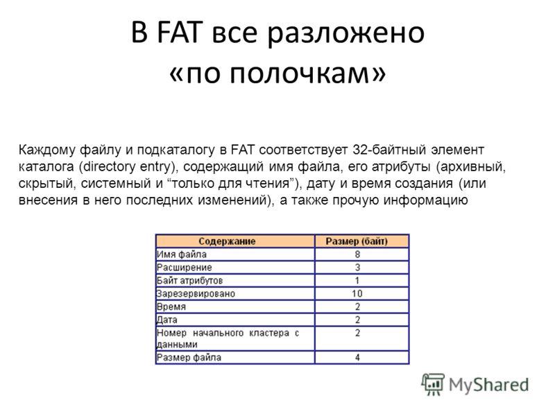В FAT все разложено «по полочкам» Каждому файлу и подкаталогу в FAT соответствует 32-байтный элемент каталога (directory entry), содержащий имя файла, его атрибуты (архивный, скрытый, системный и только для чтения), дату и время создания (или внесени