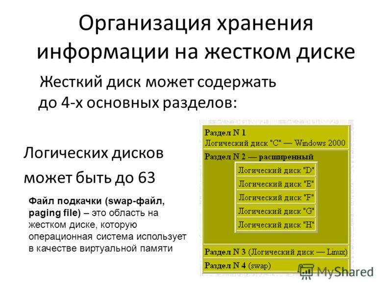 Организация хранения информации на жестком диске Жесткий диск может содержать до 4-х основных разделов: Логических дисков может быть до 63 Файл подкачки (swap-файл, рaging file) – это область на жестком диске, которую операционная система использует