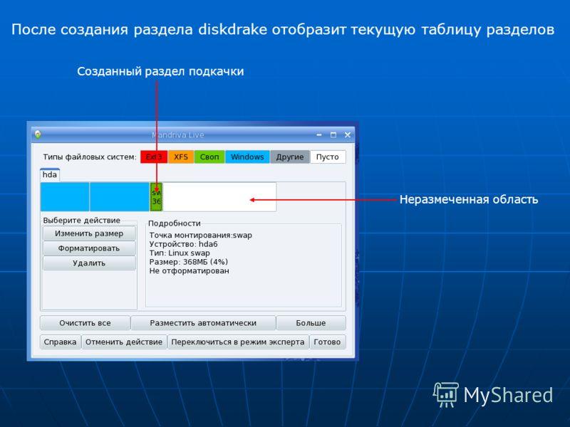 После создания раздела diskdrake отобразит текущую таблицу разделов Созданный раздел подкачки Неразмеченная область