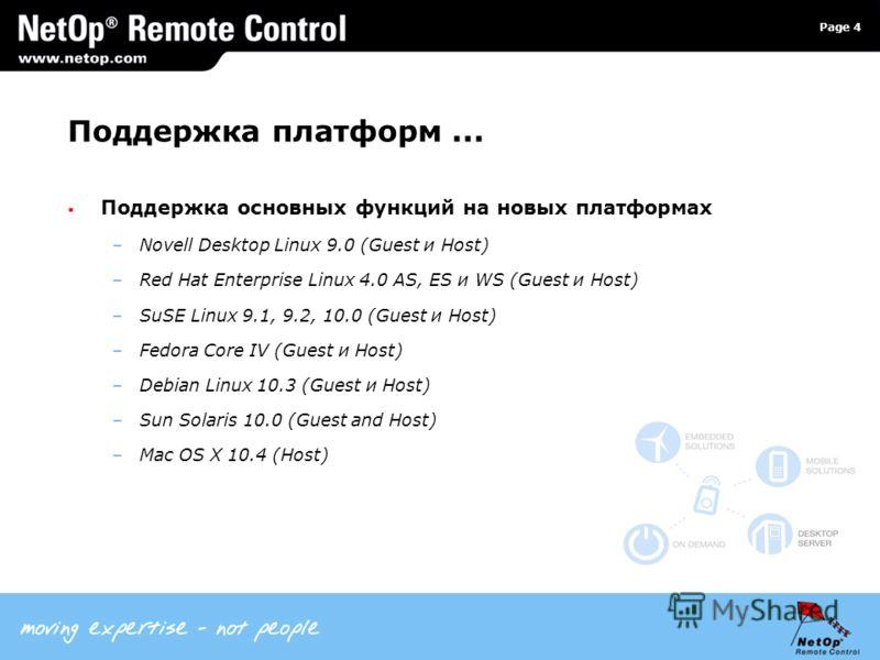 Page 4 Поддержка платформ... Поддержка основных функций на новых платформах –Novell Desktop Linux 9.0 (Guest и Host) –Red Hat Enterprise Linux 4.0 AS, ES и WS (Guest и Host) –SuSE Linux 9.1, 9.2, 10.0 (Guest и Host) –Fedora Core IV (Guest и Host) –De