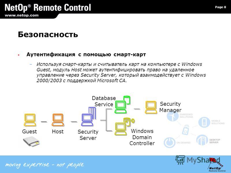 Page 8 Безопасность Аутентификация с помощью смарт-карт –Используя смарт-карты и считыватель карт на компьютере с Windows Guest, модуль Host может аутентифицировать право на удаленное управление через Security Server, который взаимодействует с Window