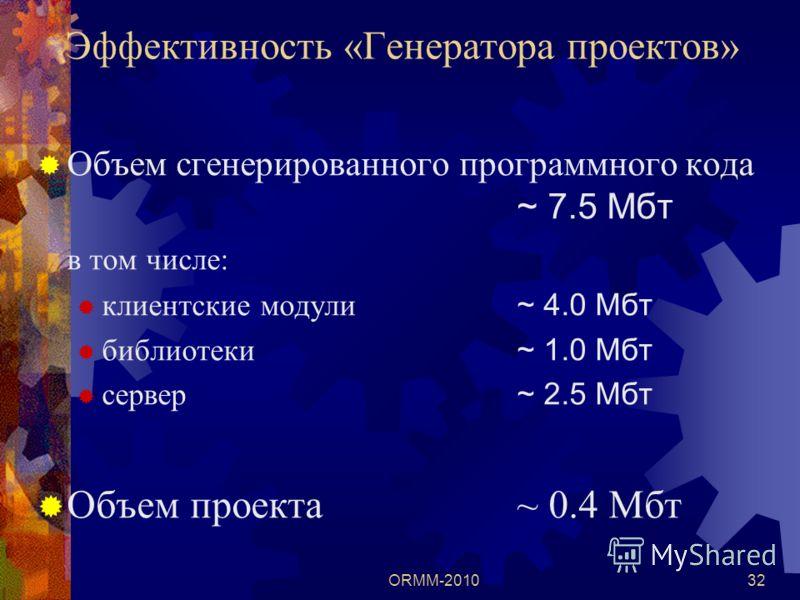 ORMM-201032 Эффективность «Генератора проектов» Объем сгенерированного программного кода ~ 7.5 Мбт в том числе: клиентские модули ~ 4.0 Мбт библиотеки ~ 1.0 Мбт сервер ~ 2.5 Мбт Объем проекта~ 0.4 Мбт