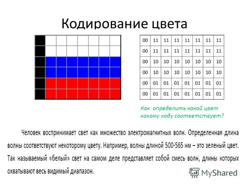 Кодирование цвета Как определить какой цвет какому коду соответствует?