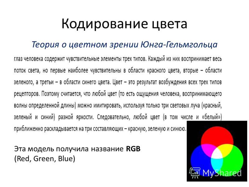 Кодирование цвета Теория о цветном зрении Юнга-Гельмгольца Эта модель получила название RGB (Red, Green, Blue)
