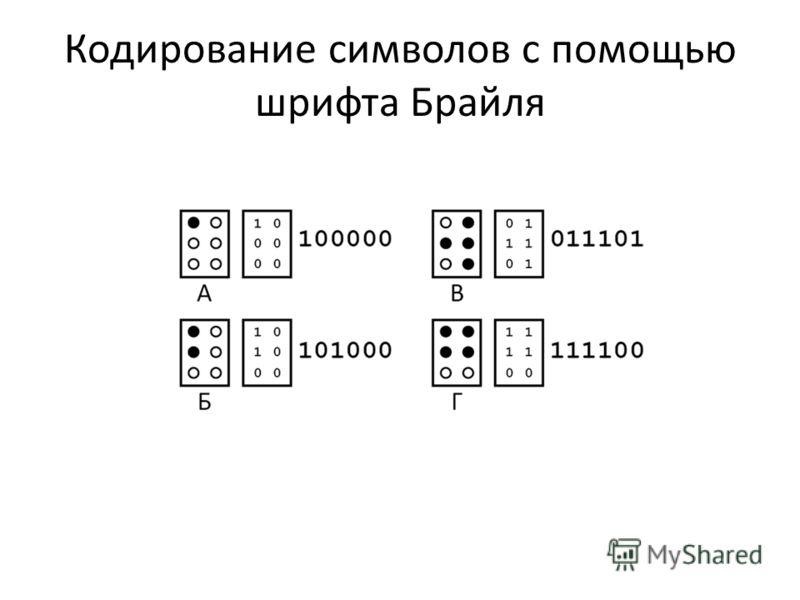 Кодирование символов с помощью шрифта Брайля