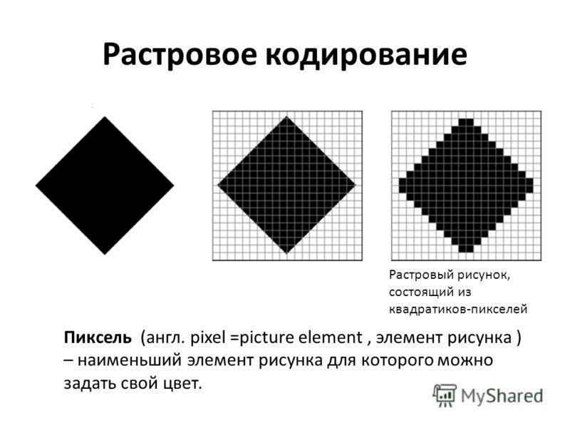 Растровое кодирование Пиксель (англ. pixel =picture element, элемент рисунка ) – наименьший элемент рисунка для которого можно задать свой цвет. Растровый рисунок, состоящий из квадратиков-пикселей